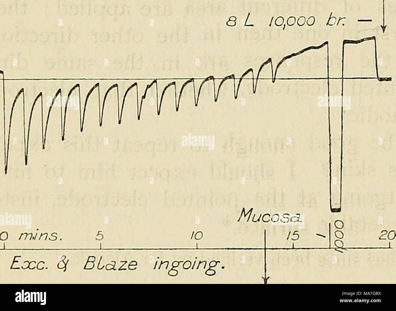 Atemberaubend Induktorzeichen Fotos - Der Schaltplan - triangre.info