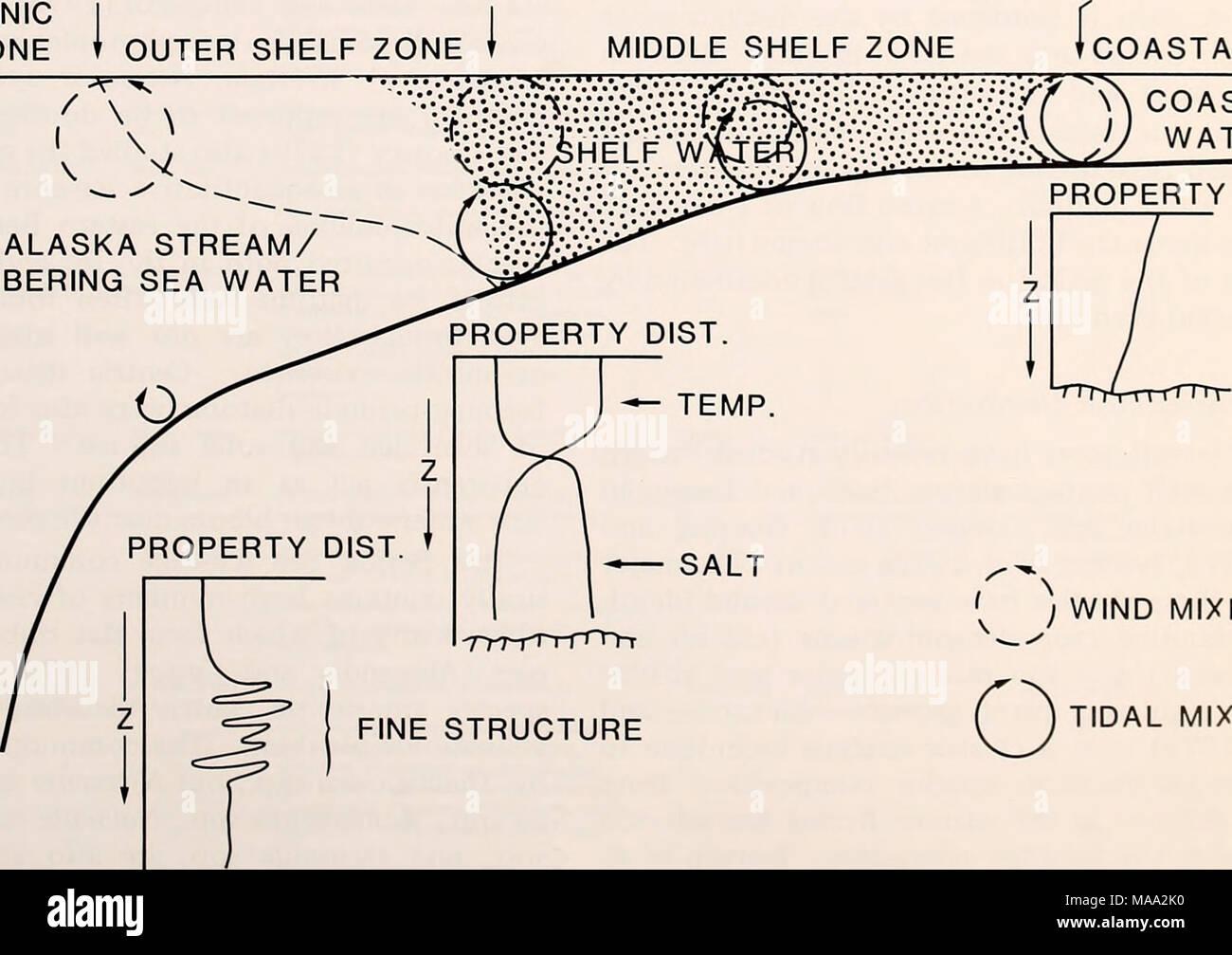 Ausgezeichnet Unter Hauben Diagramm Fotos - Elektrische Schaltplan ...