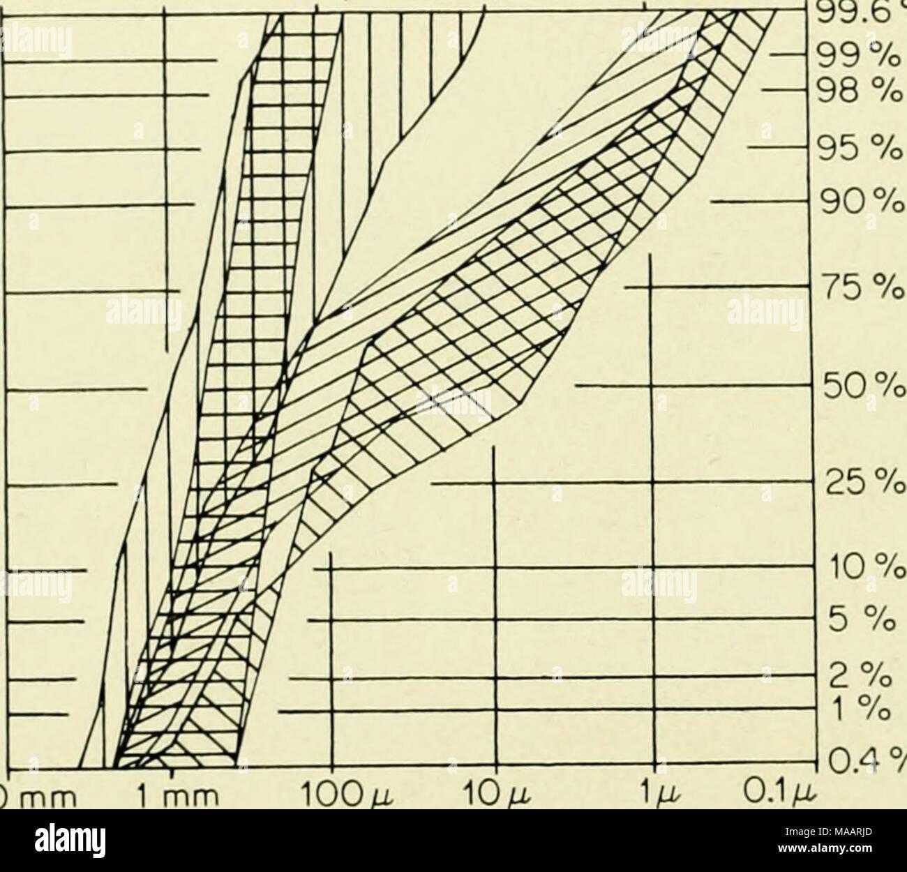 Magnificent Loi Proben Pattern - FORTSETZUNG ARBEITSBLATT - tsuhaan.info