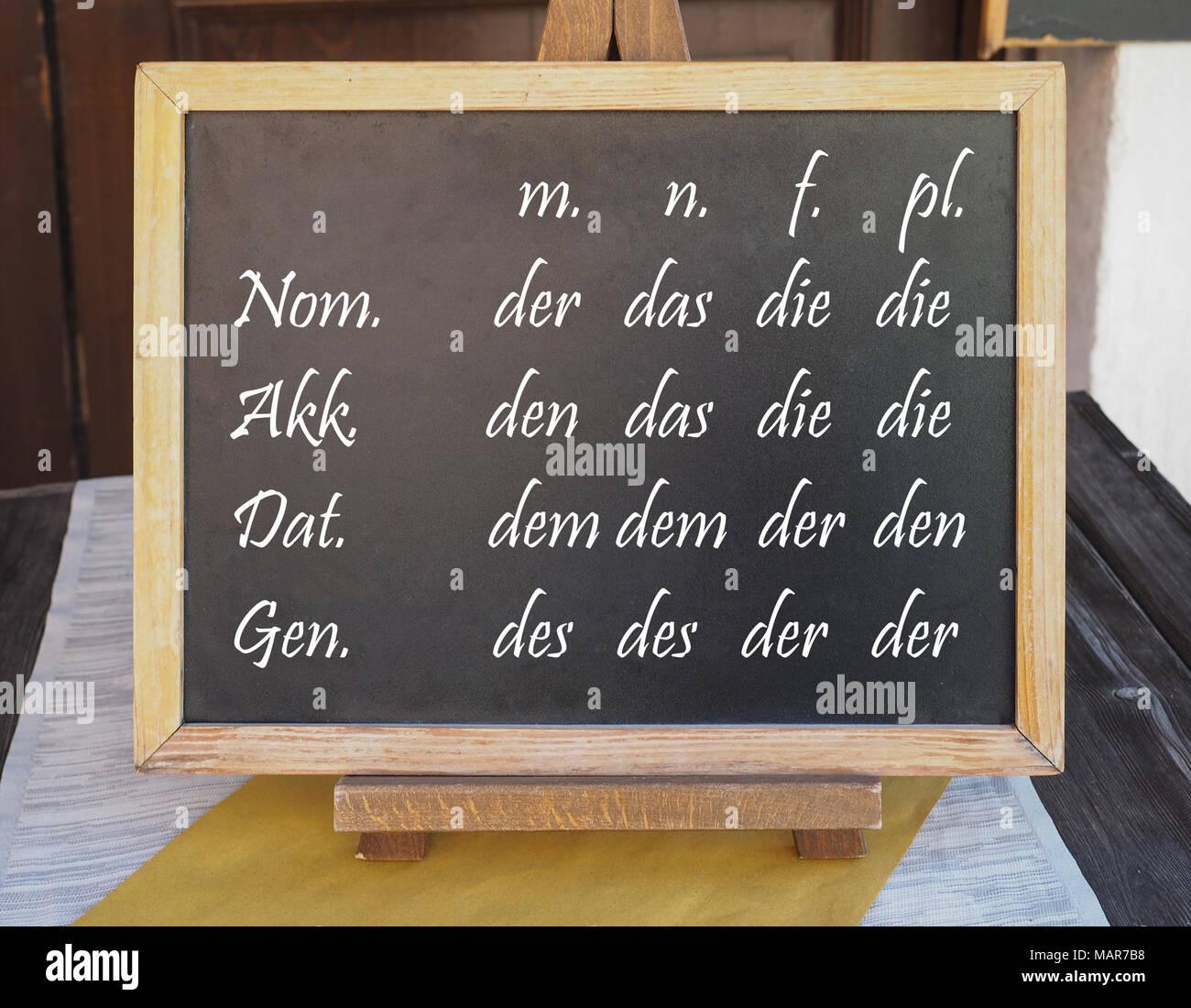 Deutsch Lernen Der Bestimmte Artikel In Jedem Fall Nominativ