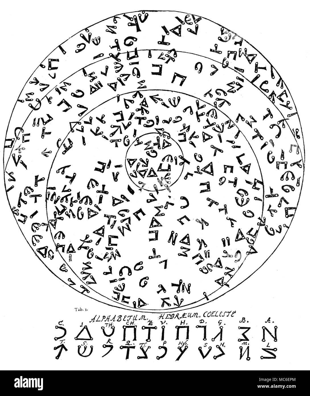 Alphabete - kabbala Das Alphabet der Sterne in der Hebräischen ...