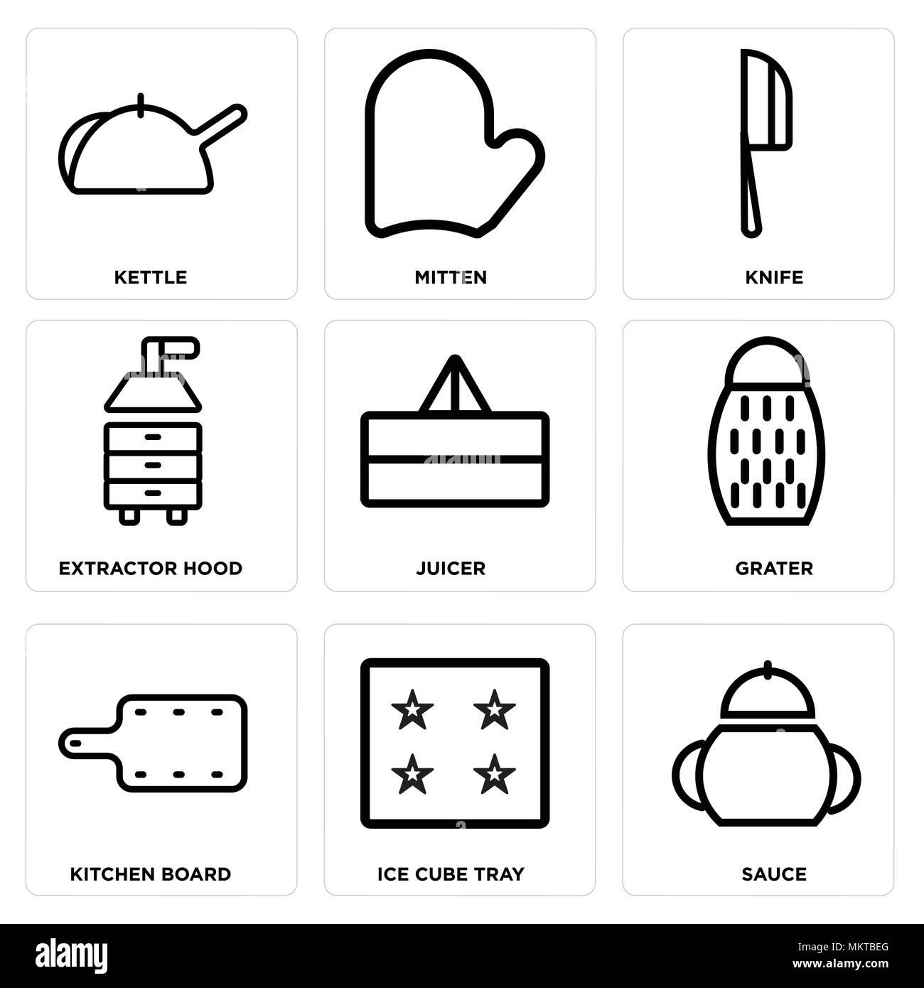 Ungewöhnlich Küchenutensilien Liste Und Ihre Verwendung Mit Bildern ...