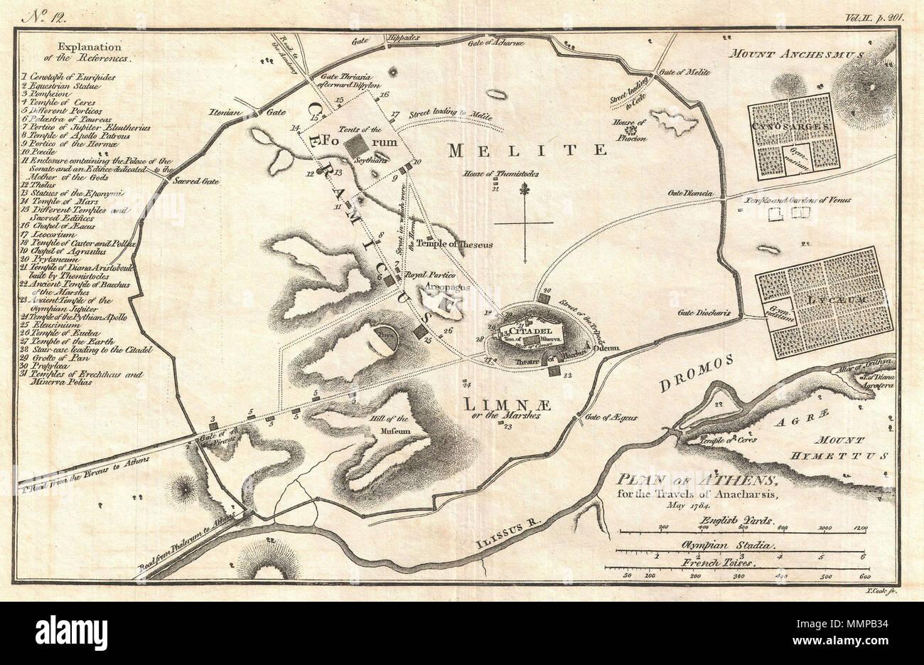 Karte Griechenland Deutsch.Deutsch Dies Ist Ein Attraktives 1784 Karte Des Antiken