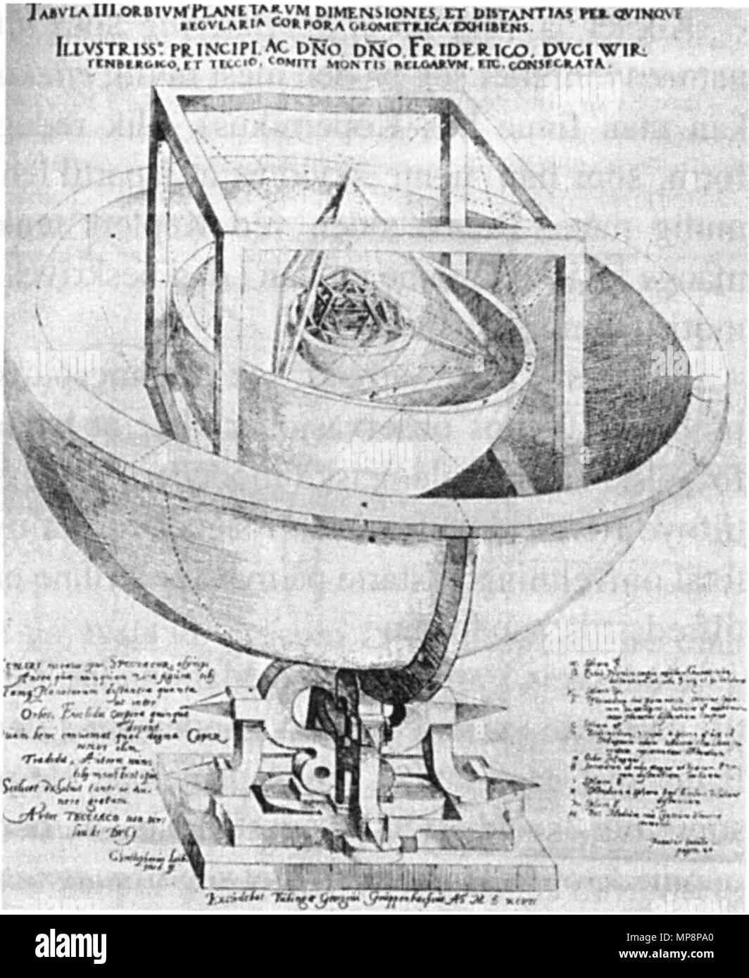 Ausgezeichnet Sonnenkollektordiagramm Zeitgenössisch ...