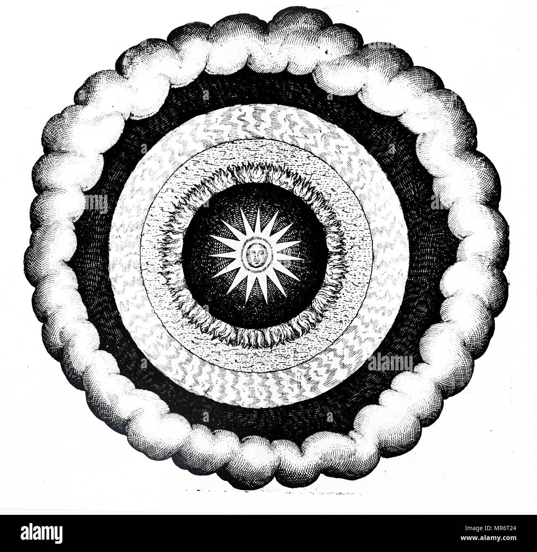 Kupferstich mit der Darstellung der Elemente (Erde, Wind, Feuer und Wasser), die aus dem ursprünglichen Chaos gelöst und konzentrisch um die Sonne vom 17. Jahrhundert Stockbild