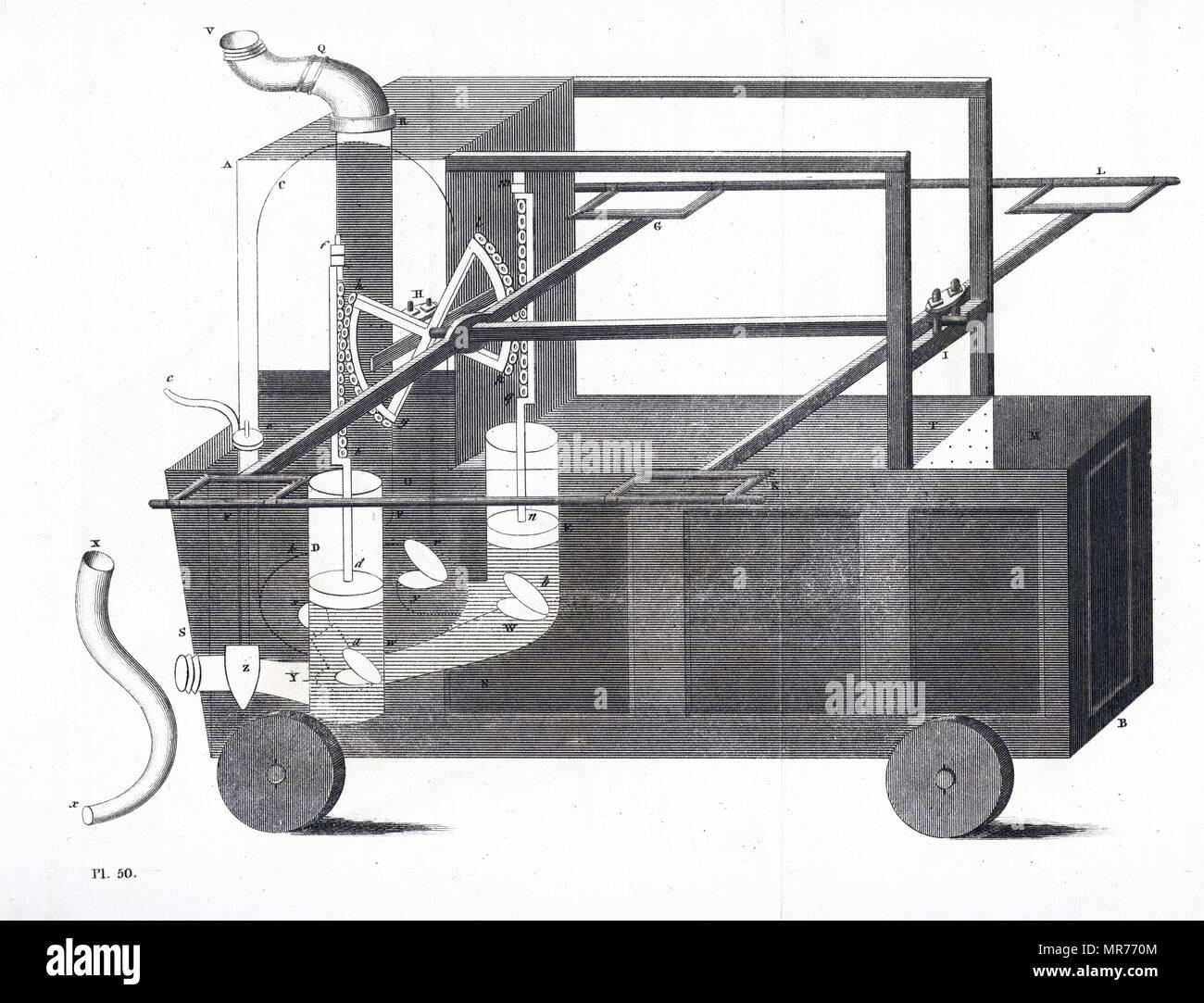 Schnittzeichnung einer typischen 18/19.Jahrhundert Fire Engine. Die Pumpen wurden von zwei Männern an F&K und zwei bei G&L drücken Sie abwechselnd gearbeitet. Wenn in der Nähe ein Bach oder Behälter Wasser aufgefüllt durch ein Rohr in S. beigefügte Ansonsten frische Wasser war in die Brust bei M. vom 19. Jahrhundert gegossen Stockbild