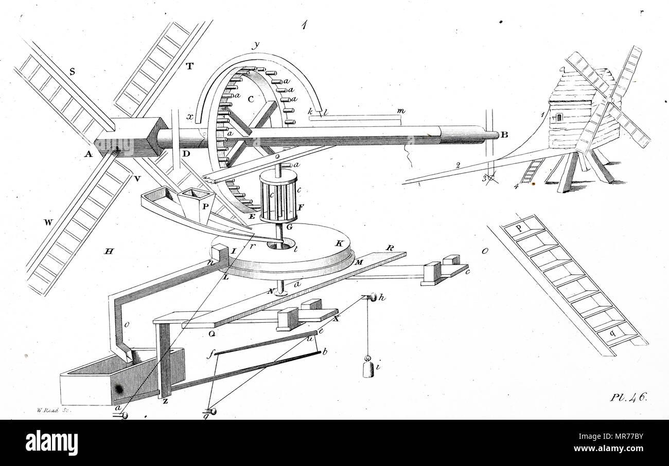 Blick auf die Maschinerie eines Wind angetriebenen Mühle, mit Blick auf die oben rechts (ein post Mühle). Vom 19. Jahrhundert Stockbild