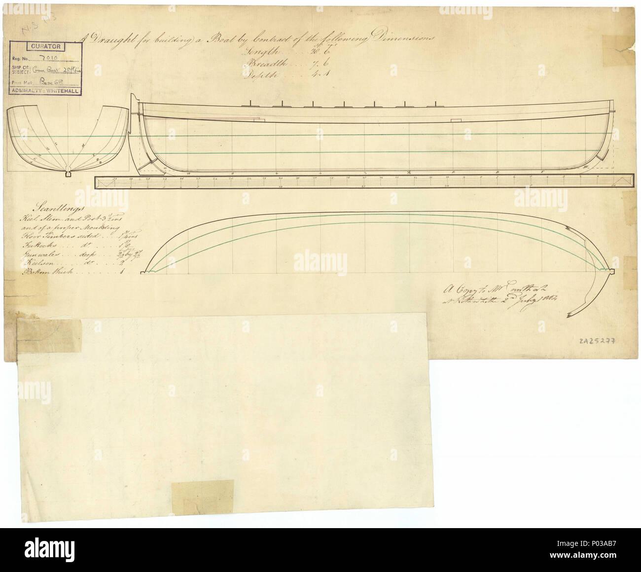 Englisch 28 Ft Kanonenboot 1804 Maßstab 124 Die Körper Planen