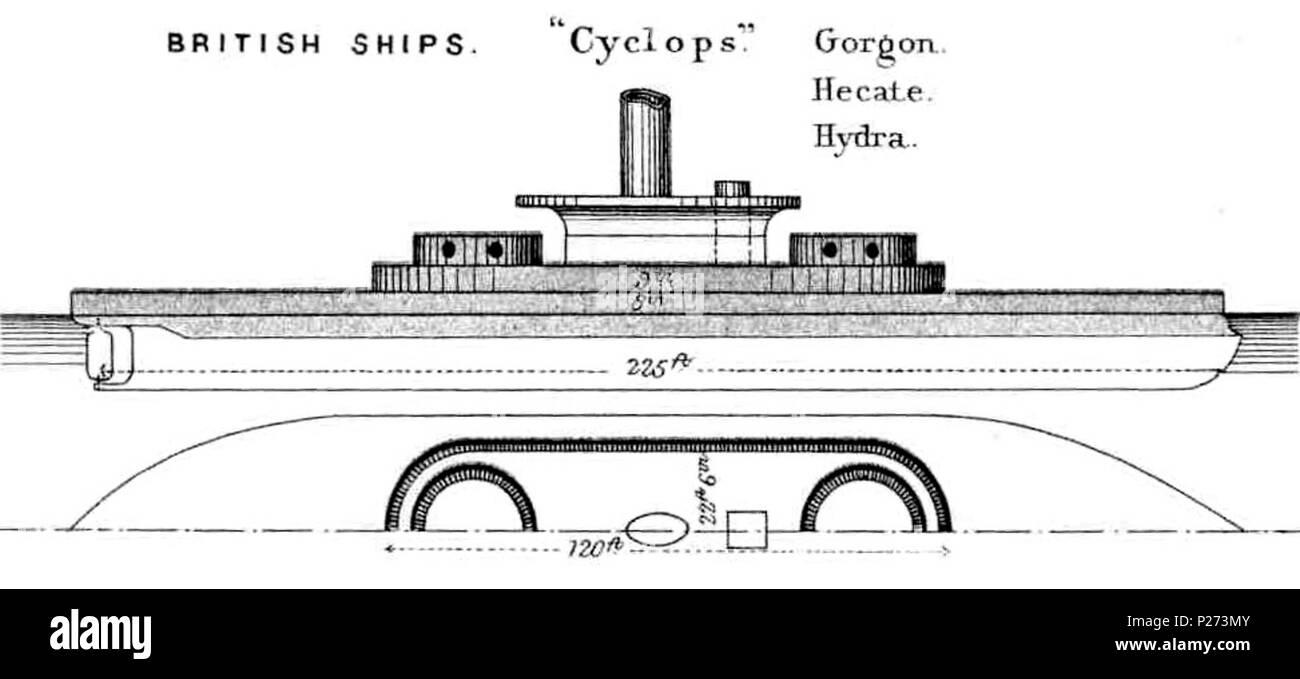 Diagramme Die Richtige Höhe Und Den Plan Der Britischen Cyclops