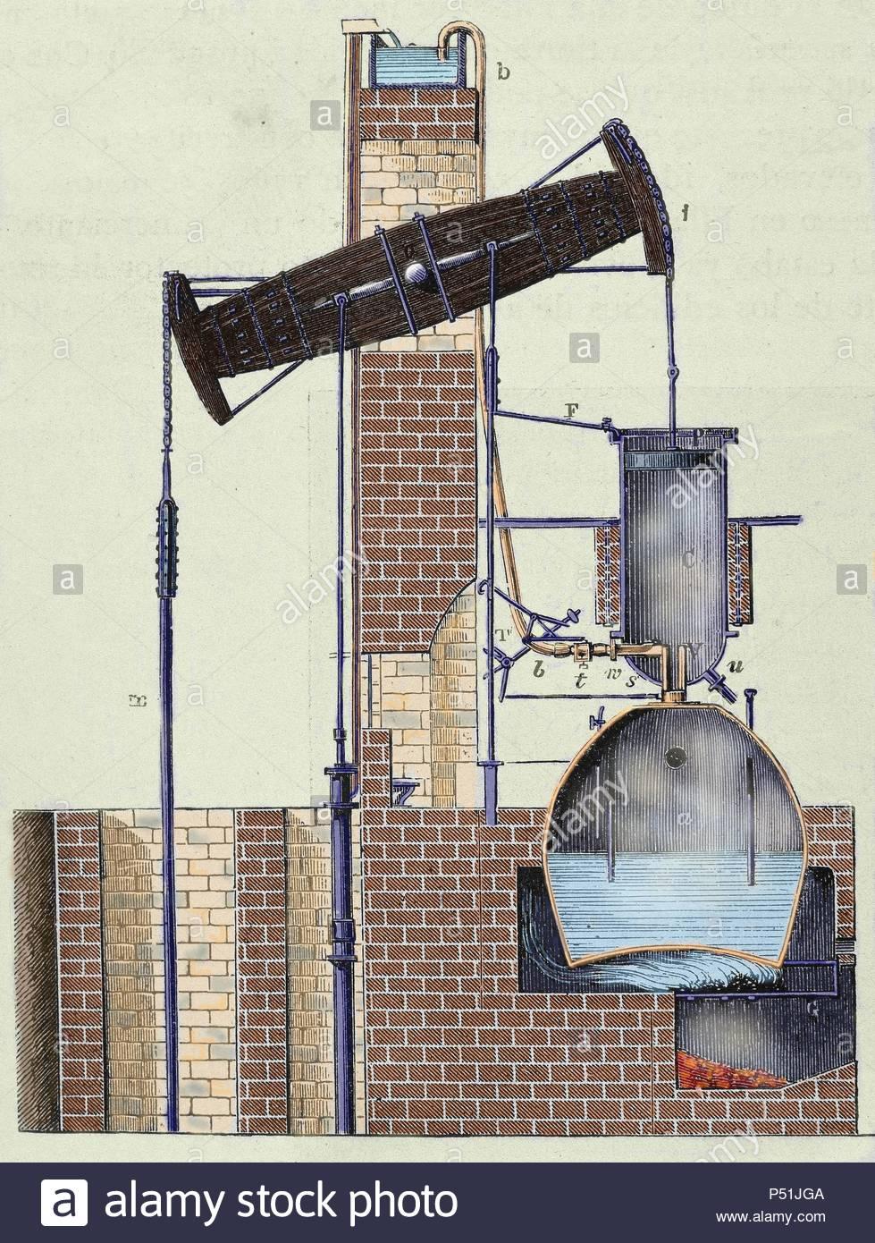 Newcomen Dampfmaschine von Thomas Newcomen 1712 erfunden. Es bestand aus einer Pumpe Wasser Dampf in den Galerien von Minen zu verringern. Gravur. Stockbild