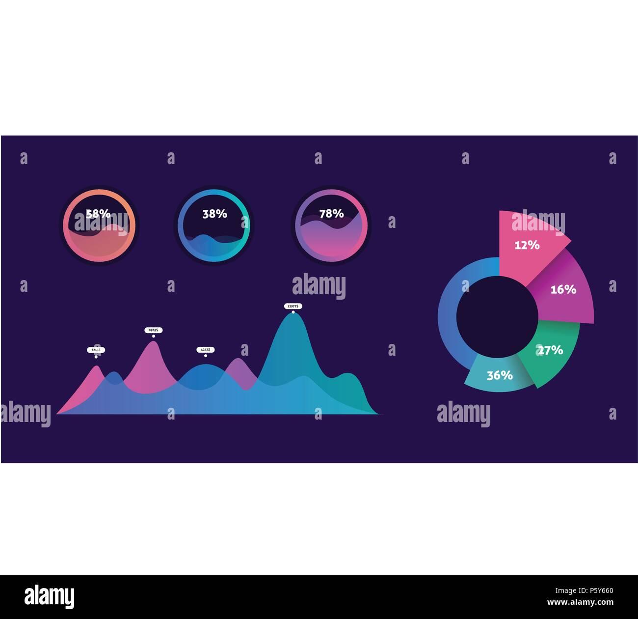Infografik dashboard Vorlage mit Graphen und Diagramme Vektor ...