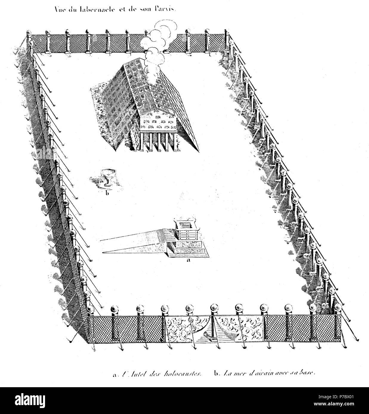 Historia Sagrada El Tabernáculo Diseñado Por Moisés Altar De Los