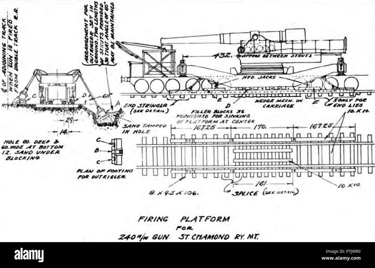 240 mm St Chamond railway gun Diagramm Stockfoto, Bild ... Rail Gun Schematic Diagram on