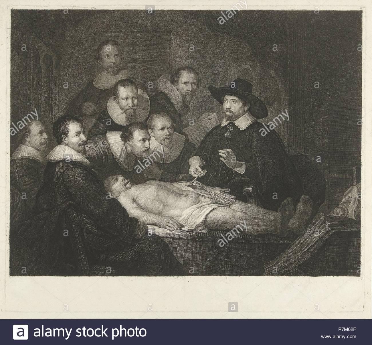 Ungewöhnlich Die Anatomie Lektion Von Dr. Nicolaes Tulp Analyse ...
