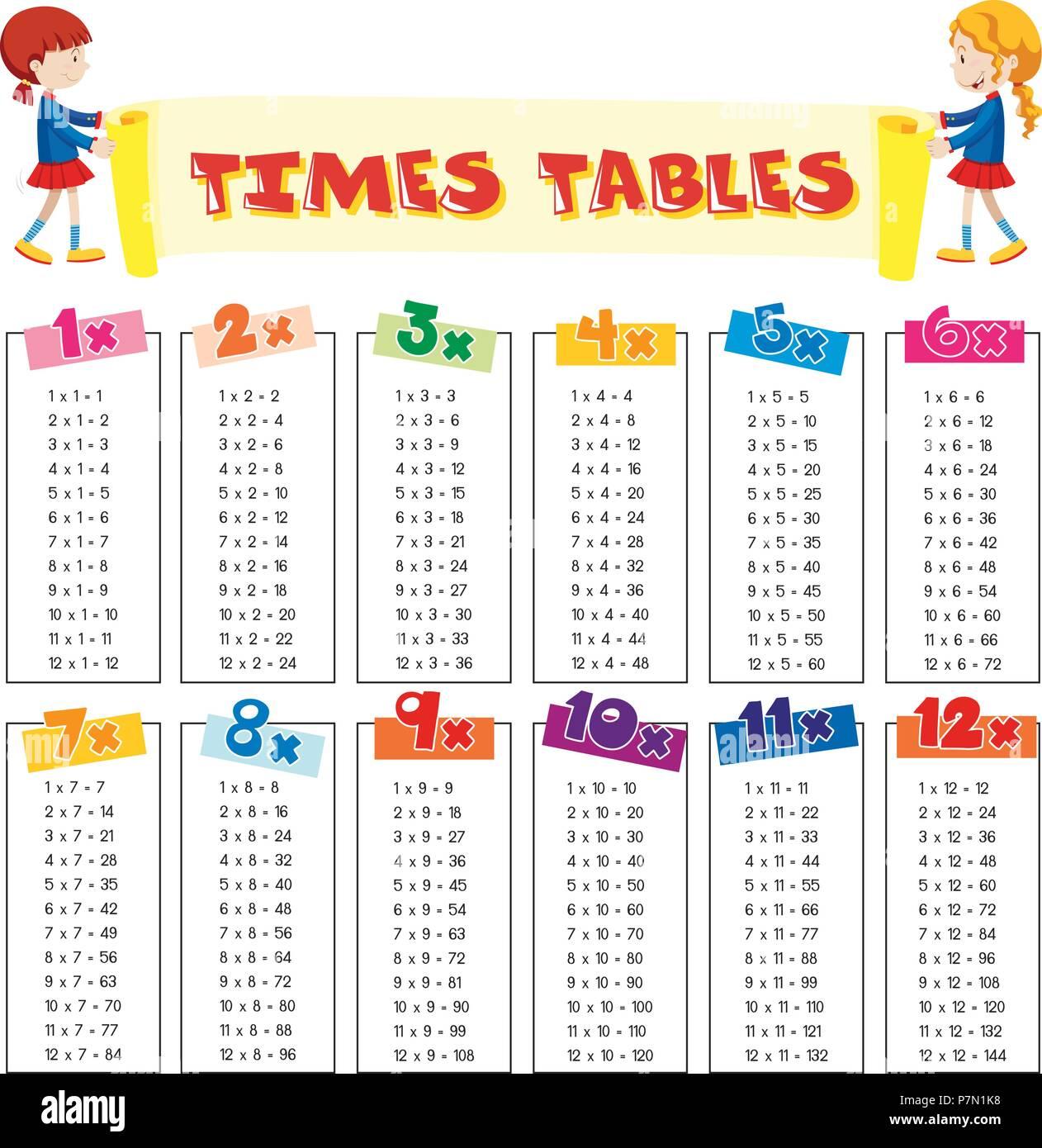 Berühmt Mal Tabellen Einer Tabelle Jahr 5 Galerie - Super Lehrer ...