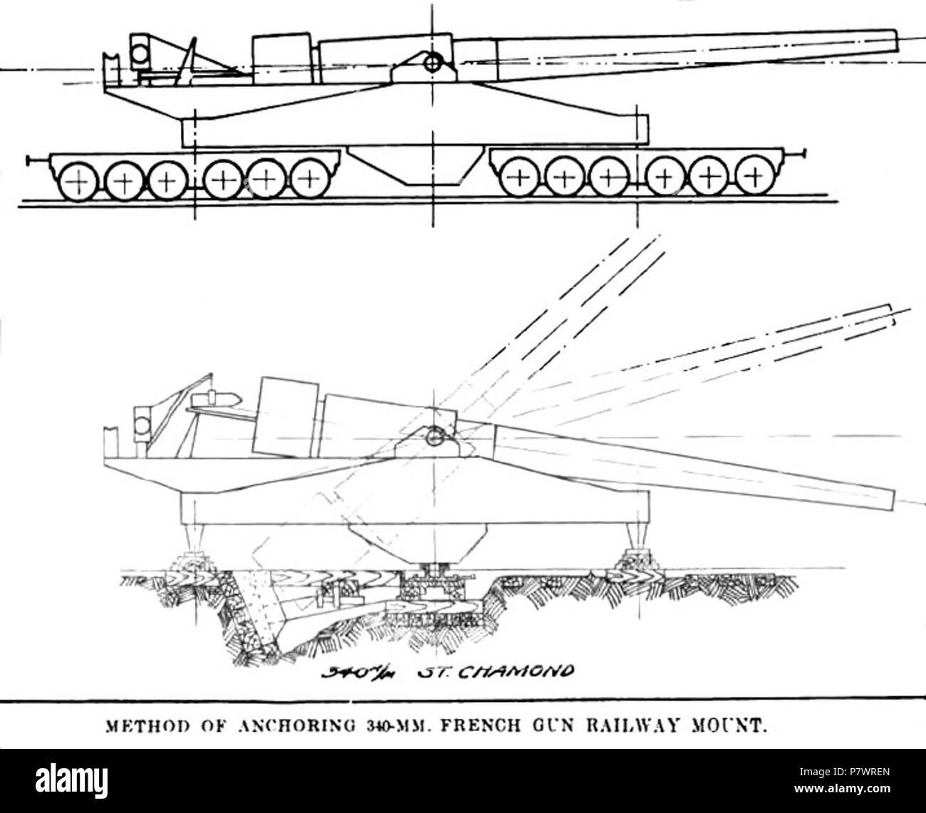 340 mm St Chamond railway gun Anker Diagramm Stockfoto, Bild ... Rail Gun Schematic Diagram on
