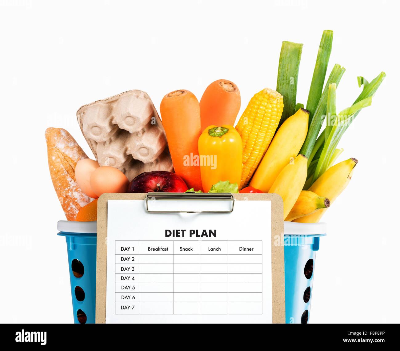 Gesunde Diat Plan Essen Diaten Abnehmen Und Gewicht Verlust