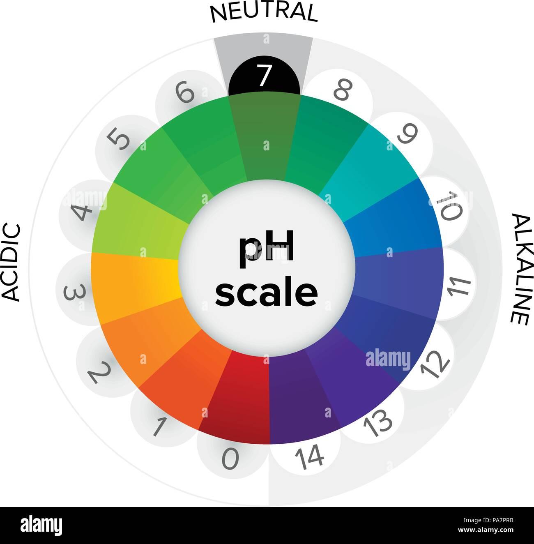 acidic vector vectors stockfotos acidic vector vectors. Black Bedroom Furniture Sets. Home Design Ideas