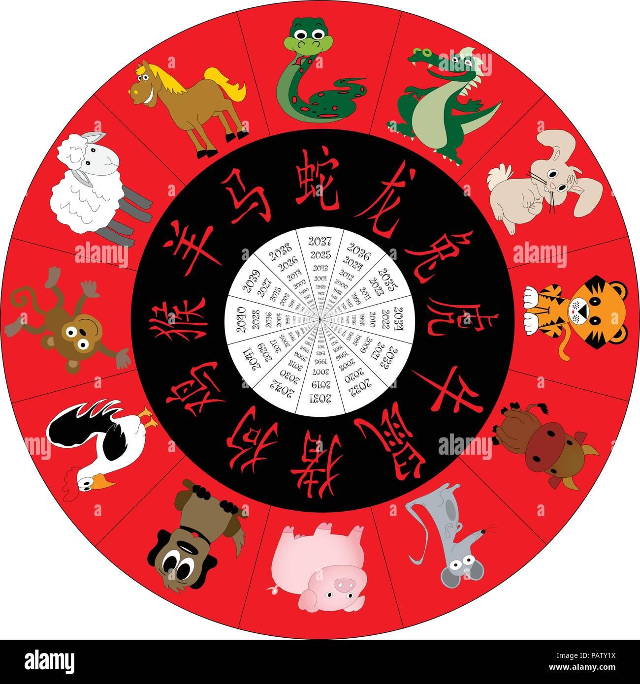 illustrierte chinesisches horoskop jahr rad abbildung mit chinesischen zeichen und tiere auf rot. Black Bedroom Furniture Sets. Home Design Ideas