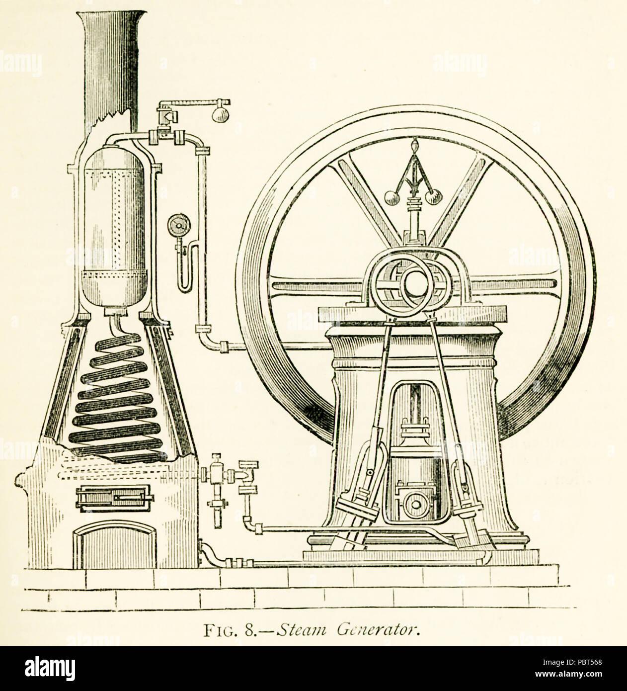 Diese Abbildung stammt aus dem Jahr 1870 und zeigt einen Dampfgenerator - hier ein Arrangement für schnell und generationg superheating Dampf, in Verbindung mit einem Hochdruck- Motor. Stockbild