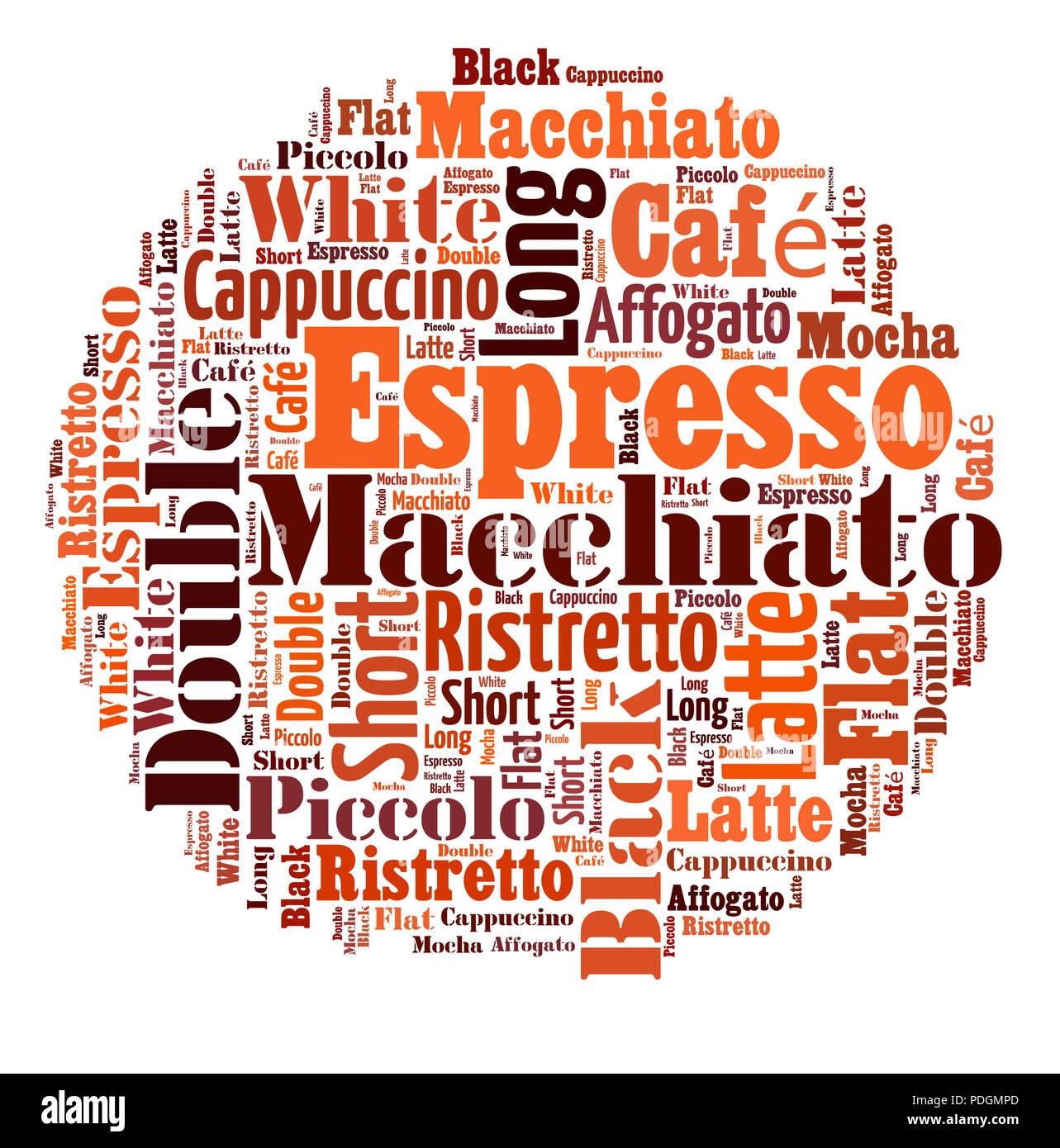Index der Kaffeegetränke Worte cloud Collage, Plakat Hintergrund ...