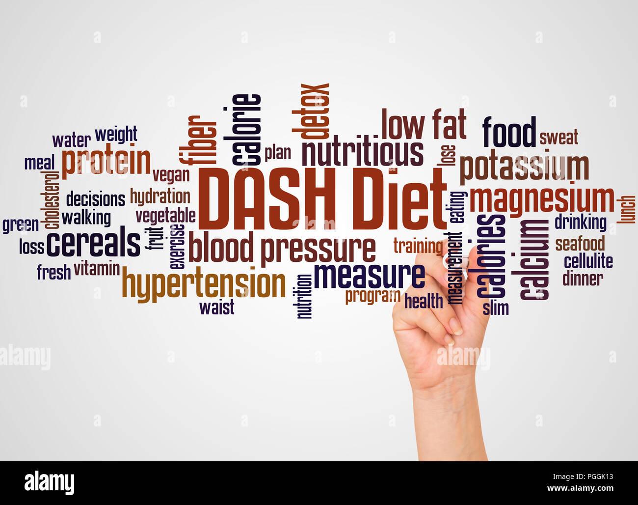 Dash Diat Word Cloud Und Hand Mit Marker Konzept Auf Farbubergang
