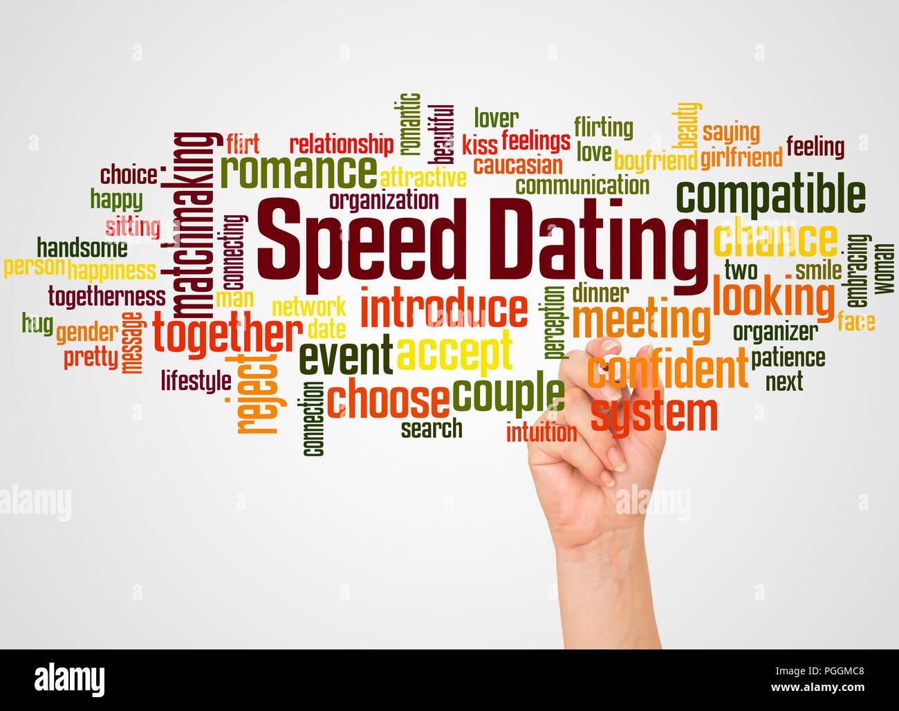 Dating-Seiten entsprechen