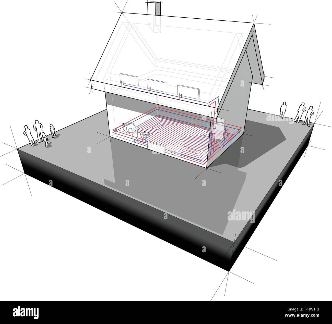Diagramm Eines Freistehendes Haus Mit Fussbodenheizung Im Erdgeschoss