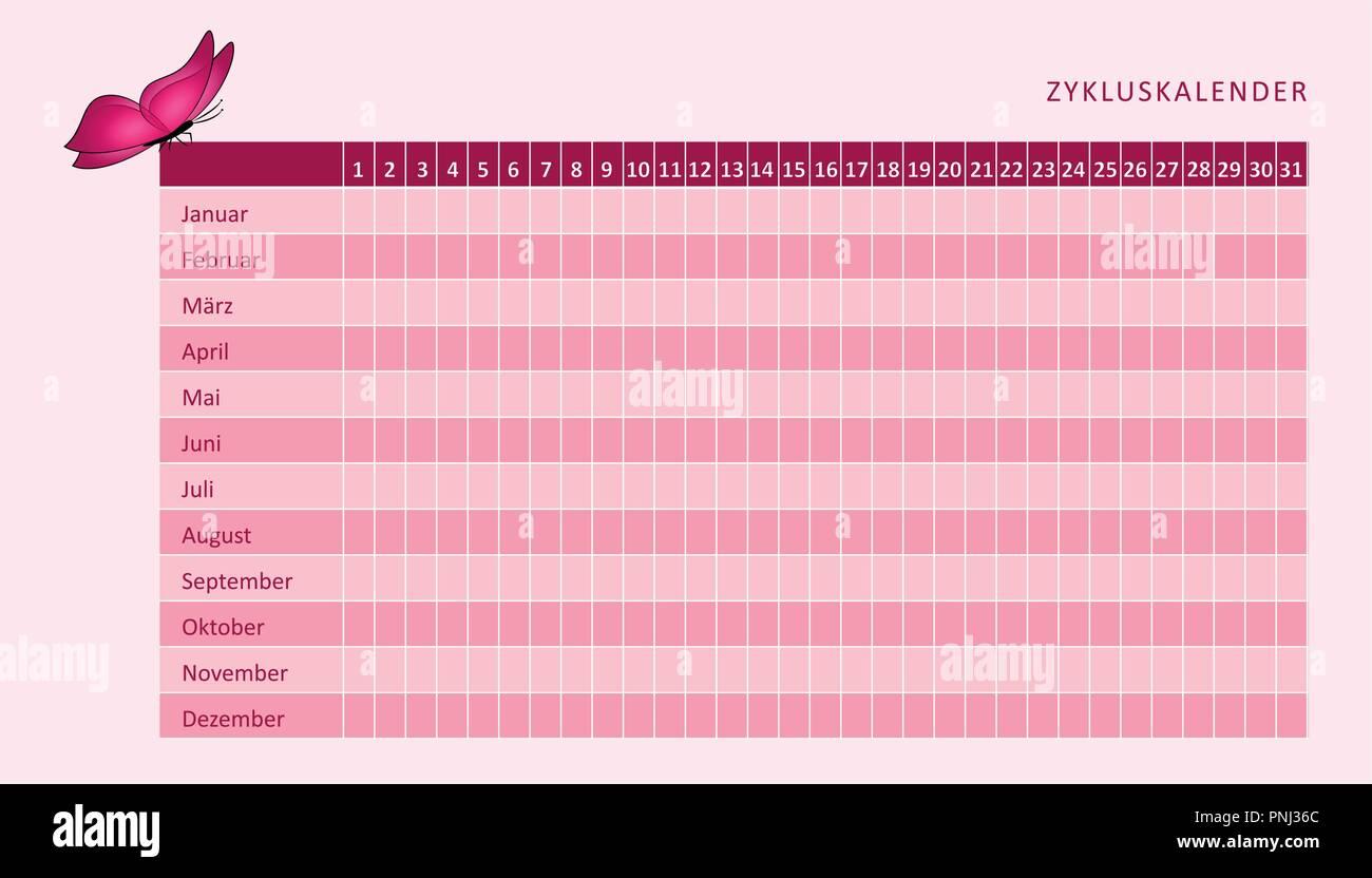 Menstruationszyklus Kalender