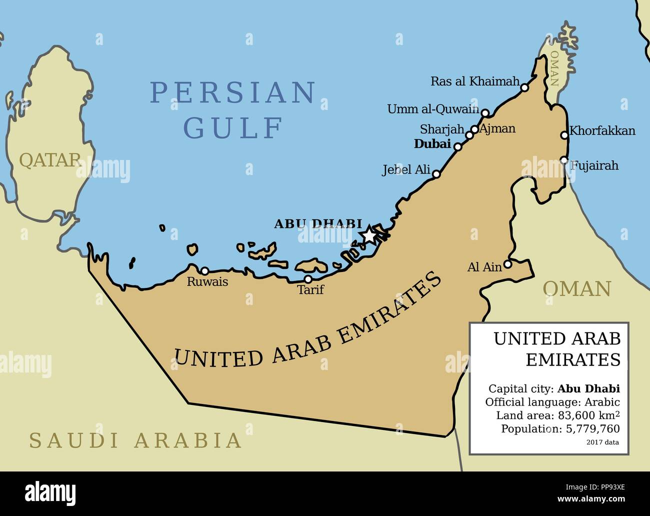 Vereinigte Arabische Emirate Vae Karte Uberblick Abbildung
