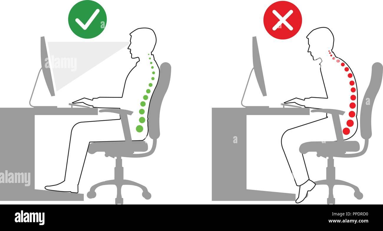 Ergonomie Richtige Und Falsche Sitzhaltung Bei Der Verwendung