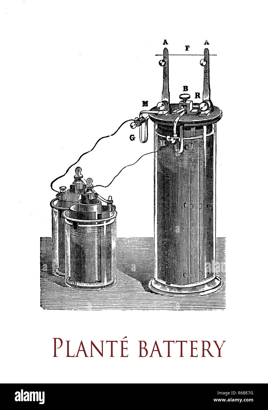 Batterie Erfunden