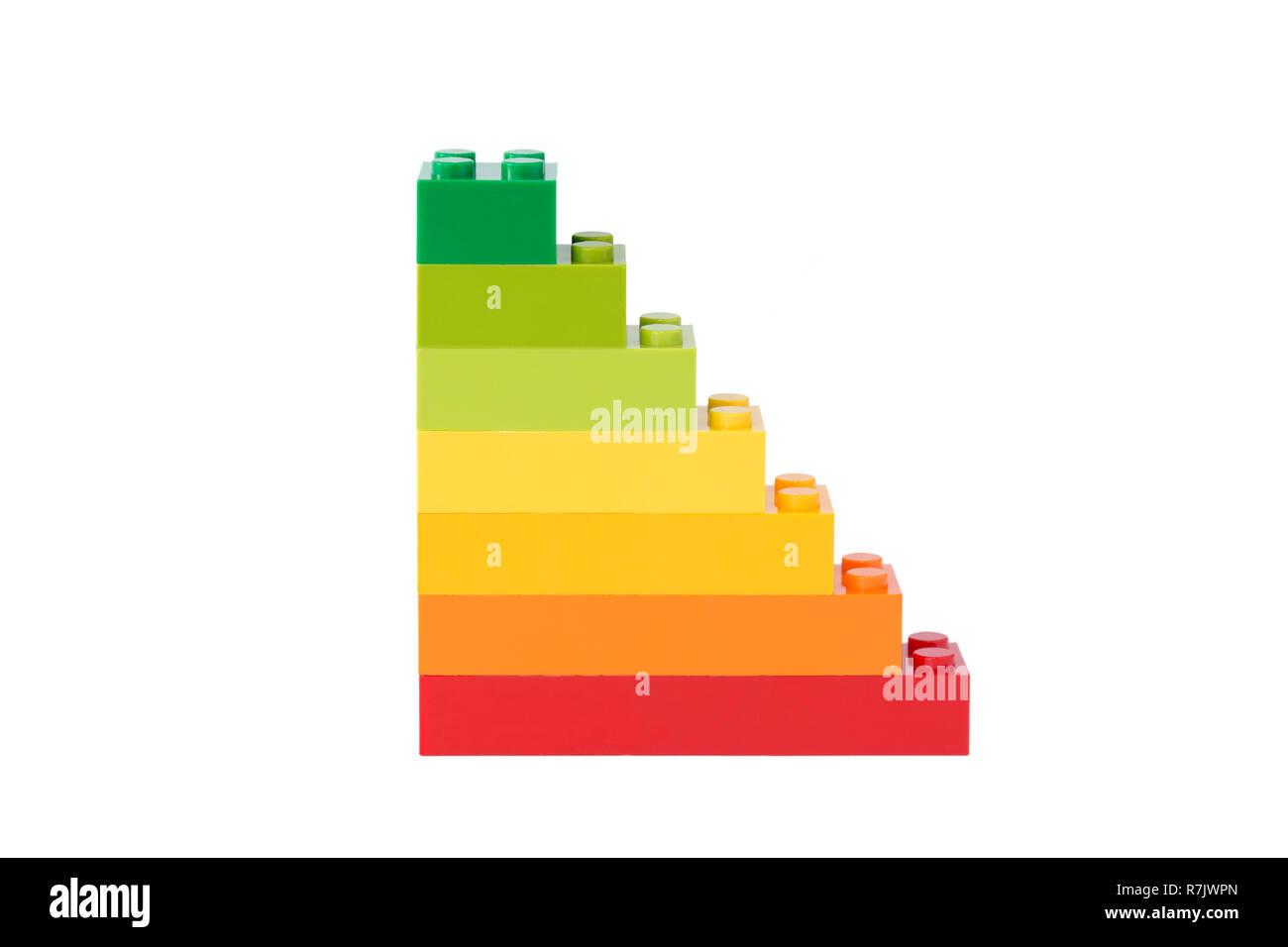 Leer Europäische Union Energieeffizienz Label aus Spielzeug Bauklötze, gesehen von der Vorderseite, auf weißem Hintergrund. Stockbild