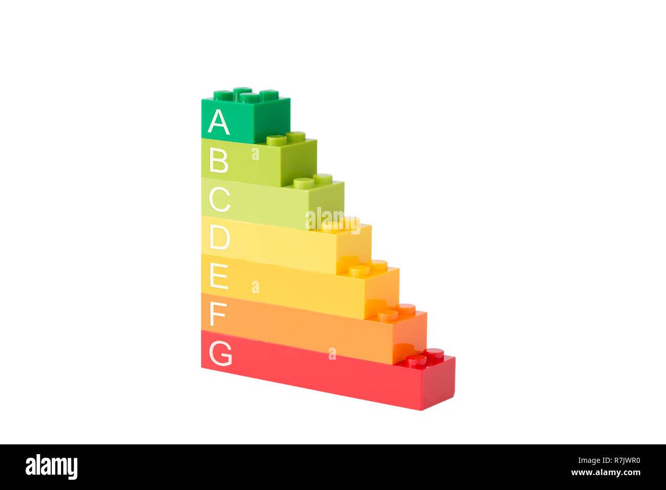 Europäische Union Energieeffizienz Label mit Klassen von A bis G, der Spielzeug Bauklötze, Seitenansicht. Auf weissem Hintergrund. Stockbild