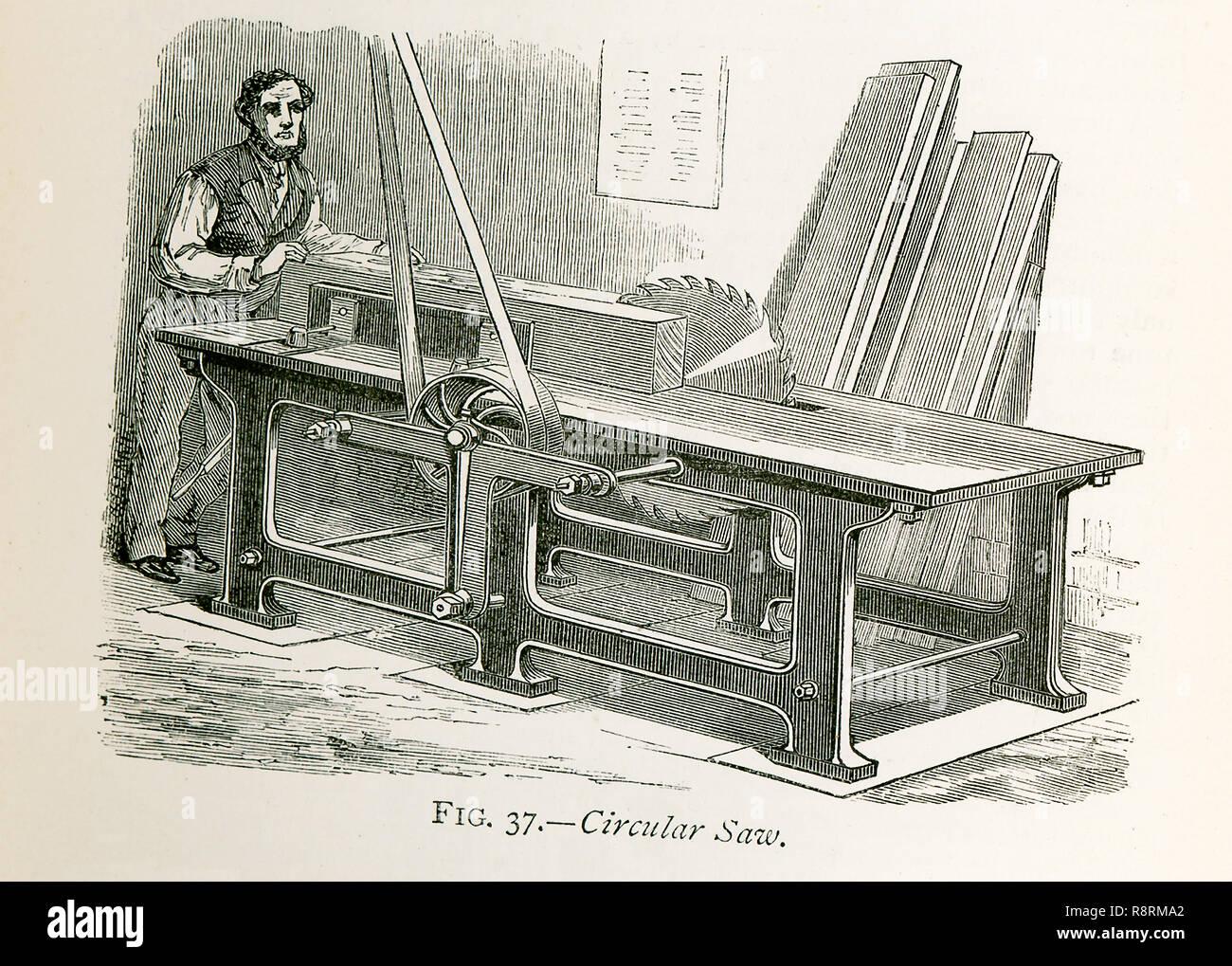 Diese Abbildung stammt aus den 1870er und showsa Kreissäge, eine sehr effektive Maschine zum Schneiden Stücke Holz von moderaten Abmessungen. Hier gibt es eine Stahlscheibe, in der Felge in Zähne gebildet, und die Disc wird mit sehr großer Geschwindigkeit drehen, in einigen Fällen, so viel wie fünf hundert Umdrehungen in einer Minute oder mehr als acht in einer Sekunde. Auf der Bank ist ein Verstellbarer gerader oder Zaun, und wenn dies wurde behoben, der Meister hat nur zu drücken, um das Stück Holz gegen Sie, und das Holz gleichzeitig in Richtung der Säge, die schneidet sie in kürzester drücken. Manchmal ist die c Stockbild