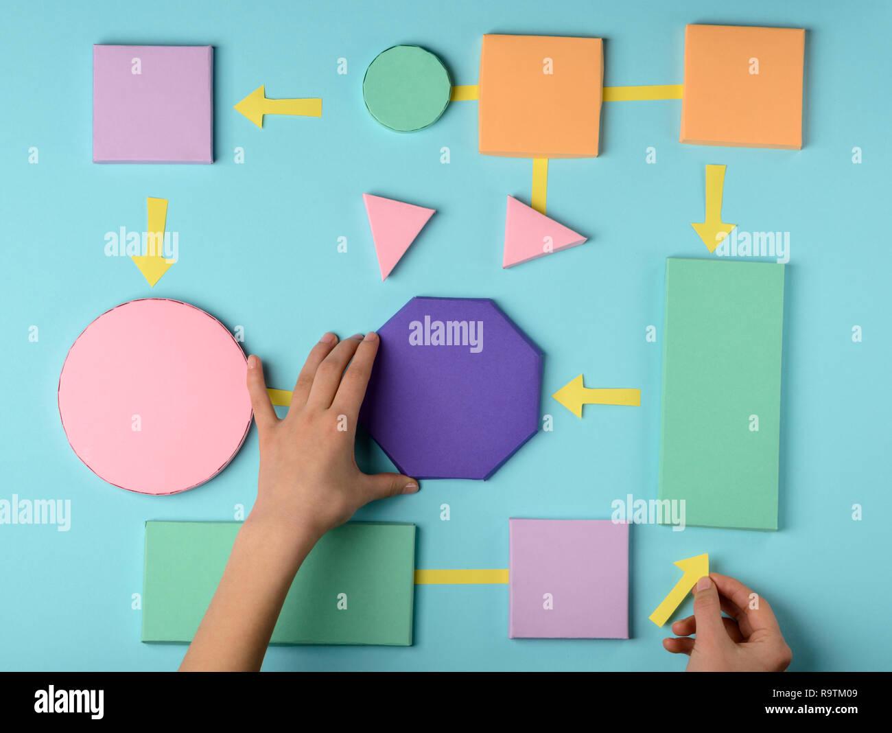 Algorithmus Farbe Papier Modell, flach. Organisatorische Fähigkeiten, Business Strategie Konzept. Stockbild
