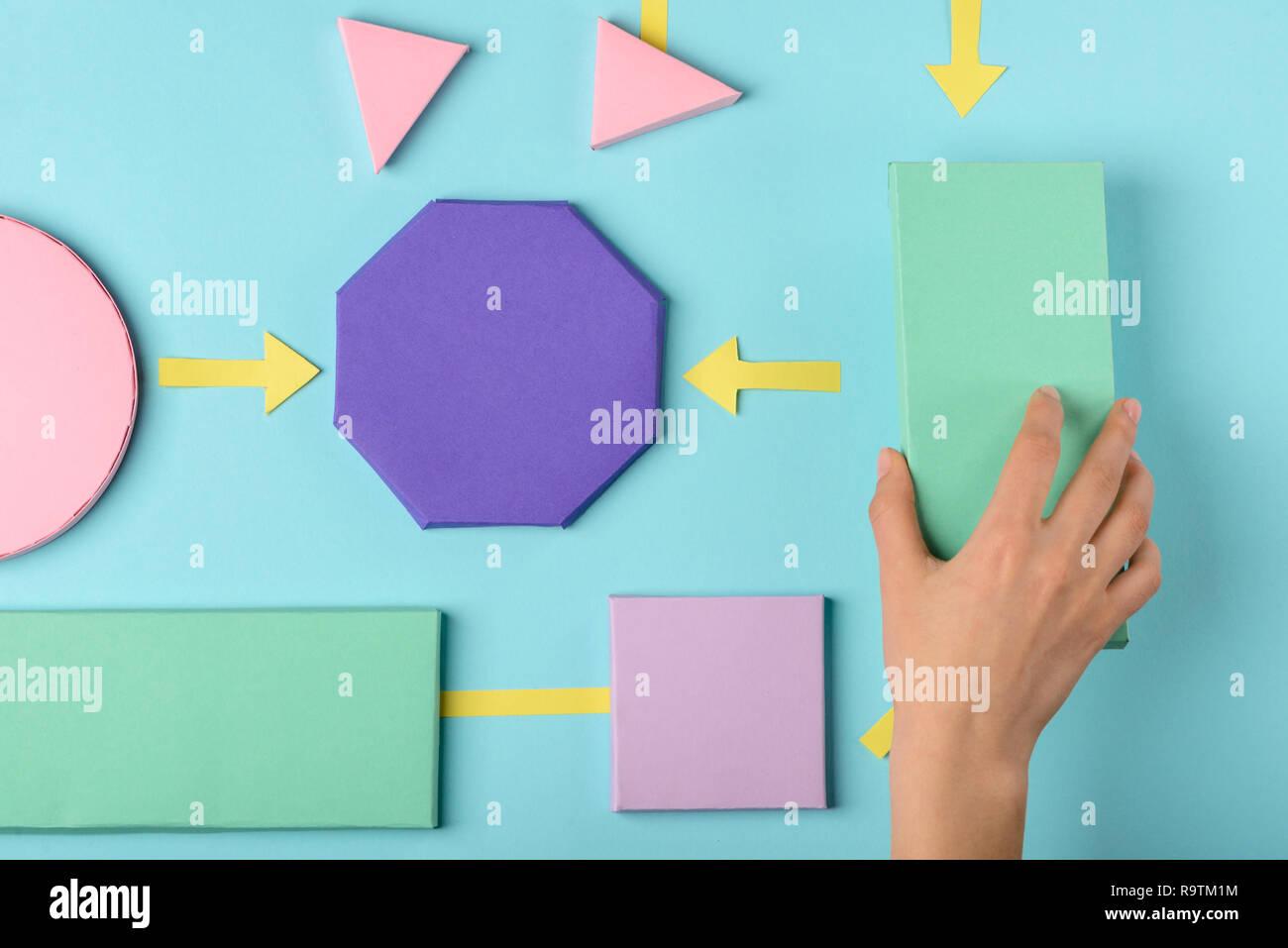 Flow chart color Papier Modell. Frau verbinden verschiedene Bausteine mit Pfeilen, die einen Algorithmus. Stockbild