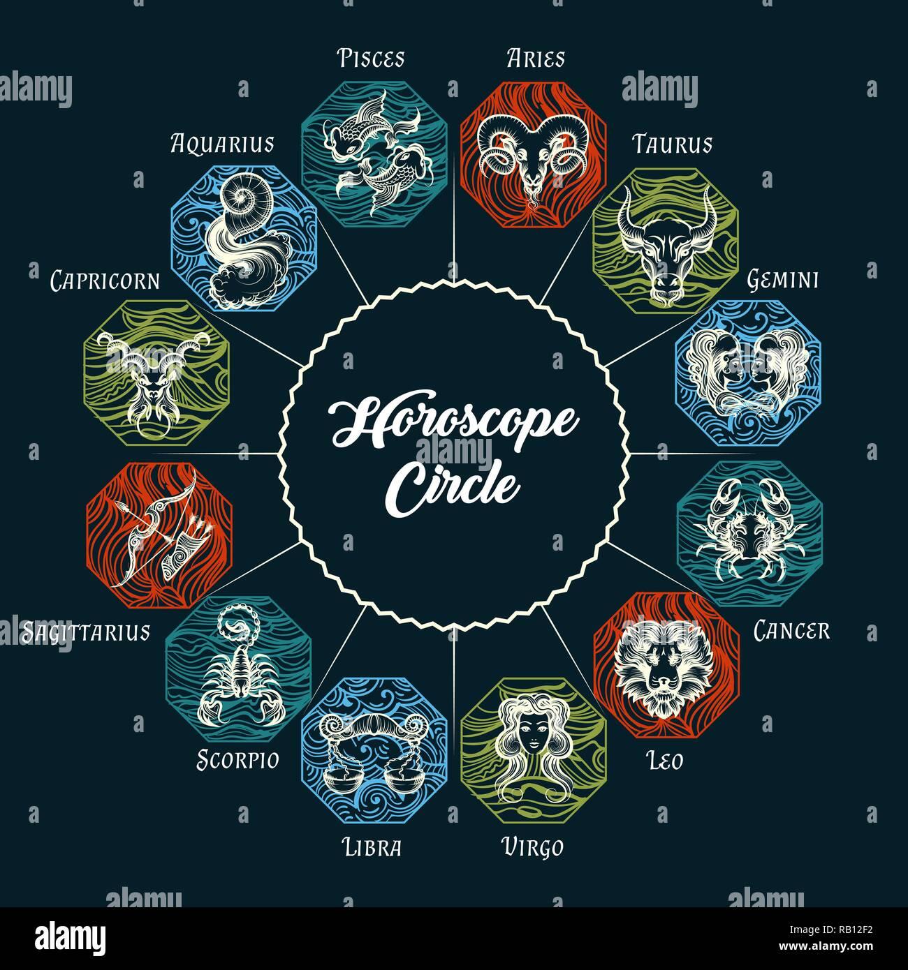 skorpion und jungfrau horoskop