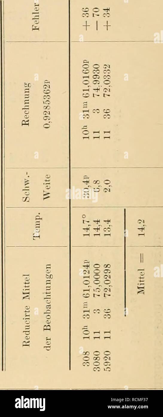 """. Die Forschungsreise S. M. S. """"Gazelle"""" in den Jahren 1874 bis 1876: unter Kommando des Kapitän Siehe Freiherrn von Schleinitz. Gazelle (Schiff); wissenschaftliche Expeditionen. 246 FüiSL"""" huiigsieise S. M. S. âGazelle"""". Ii. Theil: Physik und Chemie. O. = """">"""" f = 53 CO='O C F-cÂ""""> e=1 re à ¤ 3 (fl â ¢^Â""""-S C/J fe lO 1 - 00* ü ^L -.- tZ-: â â: CT CQ cc cc ro cc cc CO r: c-t-T - oiT'Â"""" """"oaD-Hco^05 (M'r: Ich--OCO""""^ ai -^-^t^ Occoco-i-f; i-t u '^C! ^ â t~ -- CV0 C3-<t< CMOQ 0 O'* tMO 00 CD '* (MO""""C0f BIN O C (^l'O^'-< rJ4C 0 aiO 00 OCCC005 (M-* b-OC0O V: i3: jcOQOCi 05 CiajOOOi -'' Hr-(^{Mic ^ Stockbild"""