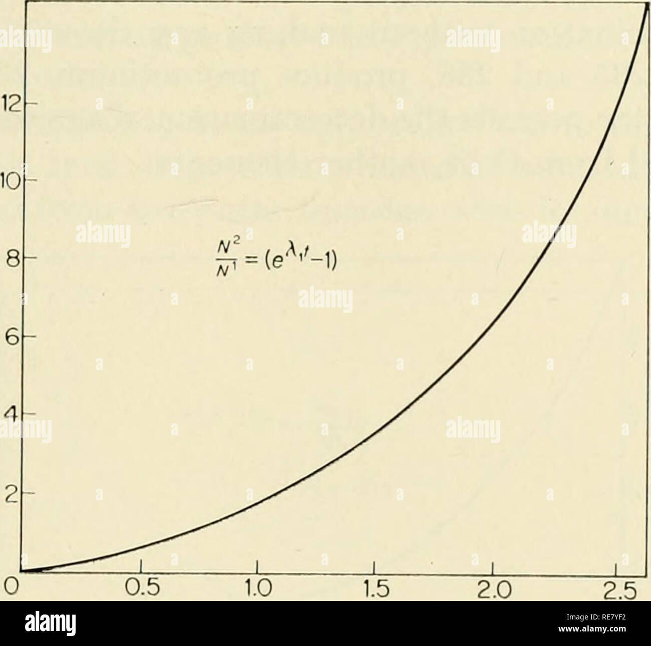 Welches Element wird in der radioaktiven Datierung gemessen BH datiert profilierender