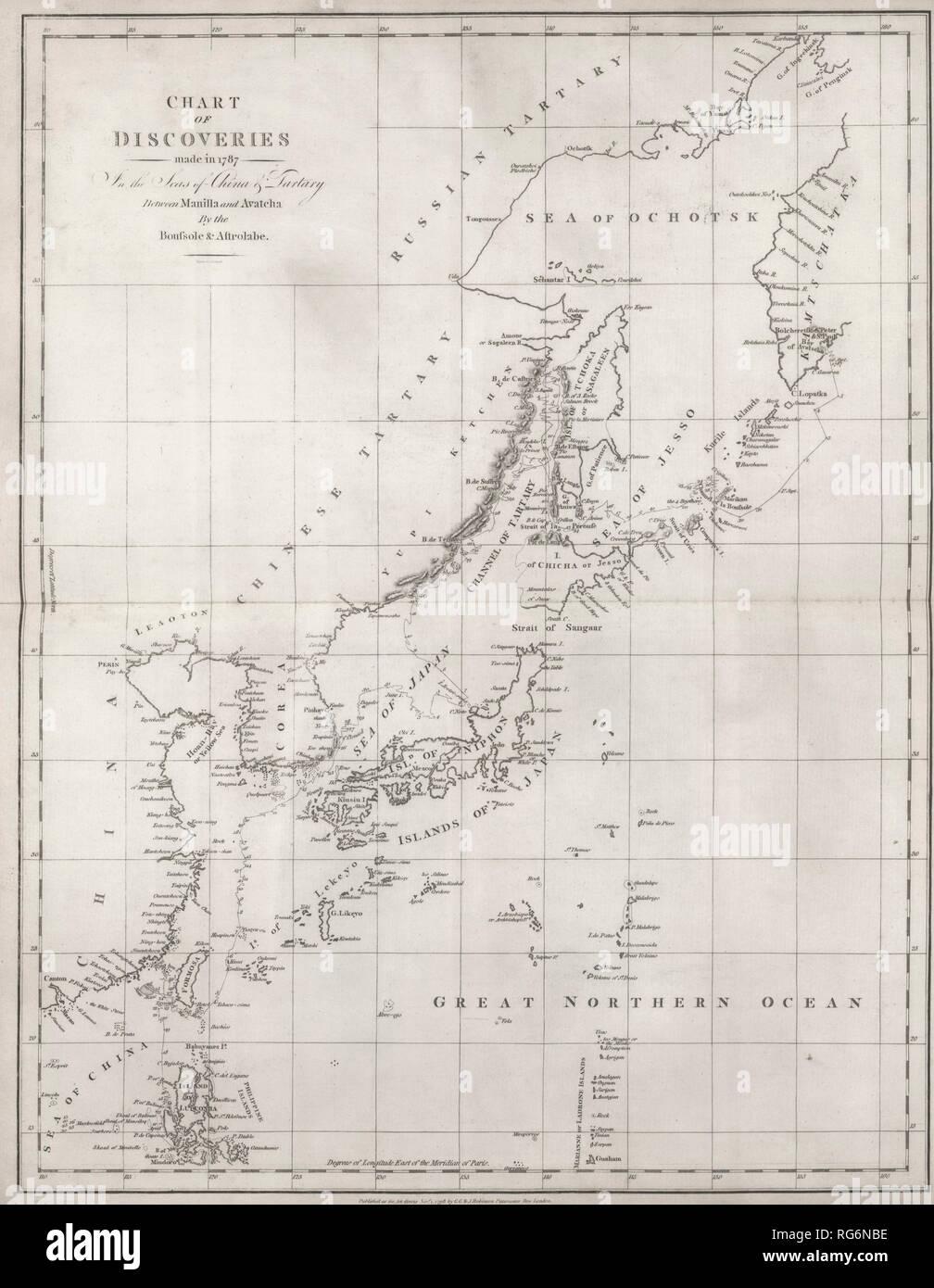 Diagramm der Entdeckungen - Entdeckungen im Jahre 1787 in den Gewässern um China und Tartary zwischen Manila und Avacha-La Perouse gemacht Stockbild