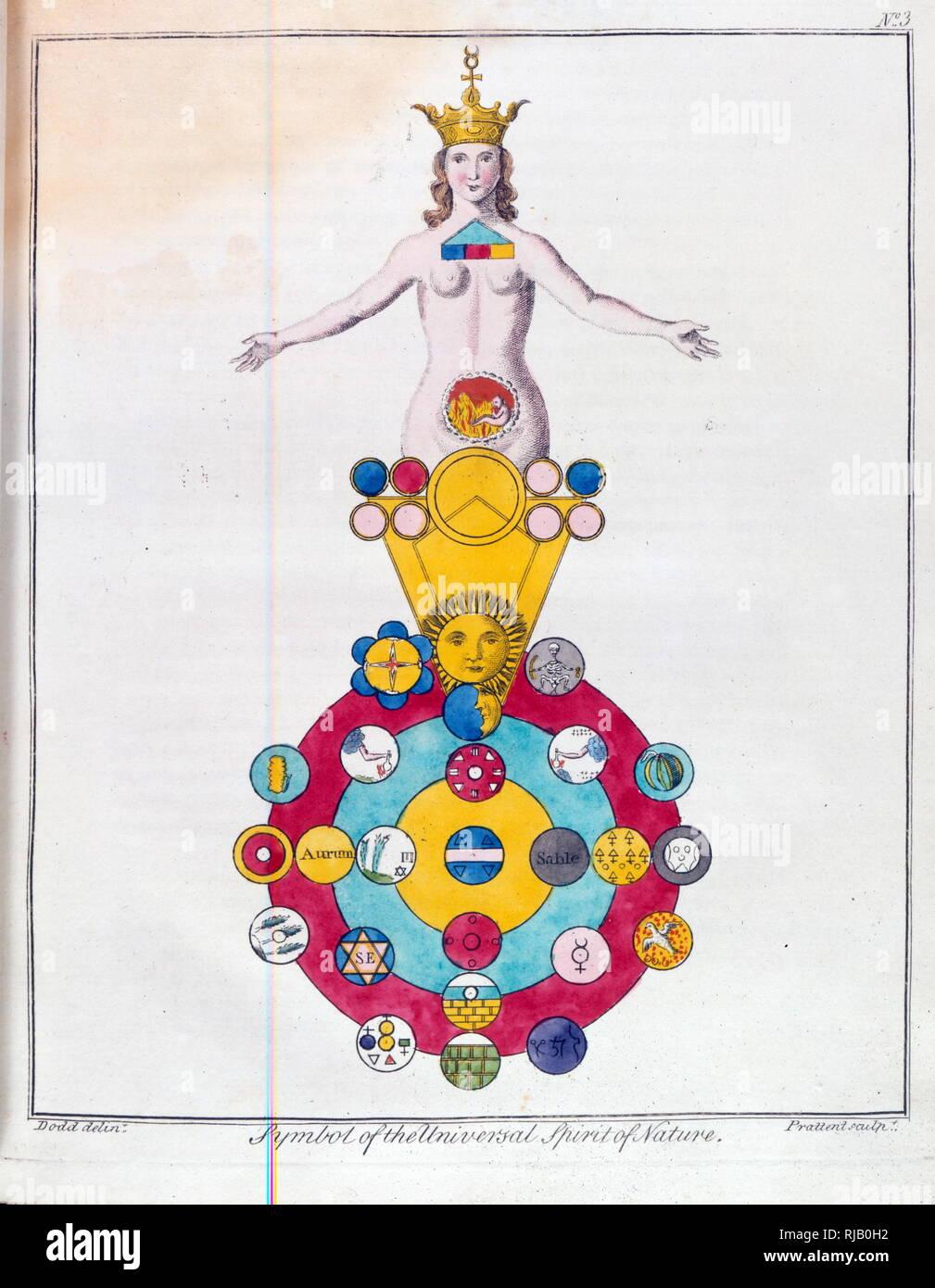 Jahrhundert, Okkult, symbolische Repräsentation des Universellen Geist der Natur 1798 Stockbild
