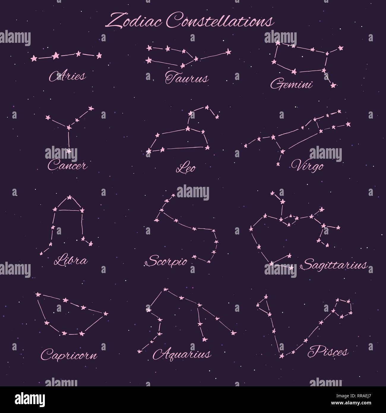Sagittarius und Gemini datieren