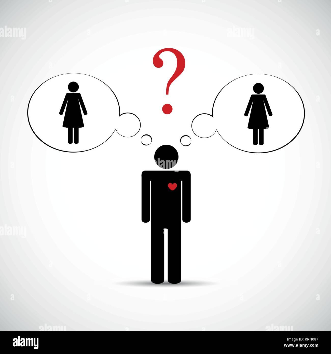 Frauen wie denken Wie denken