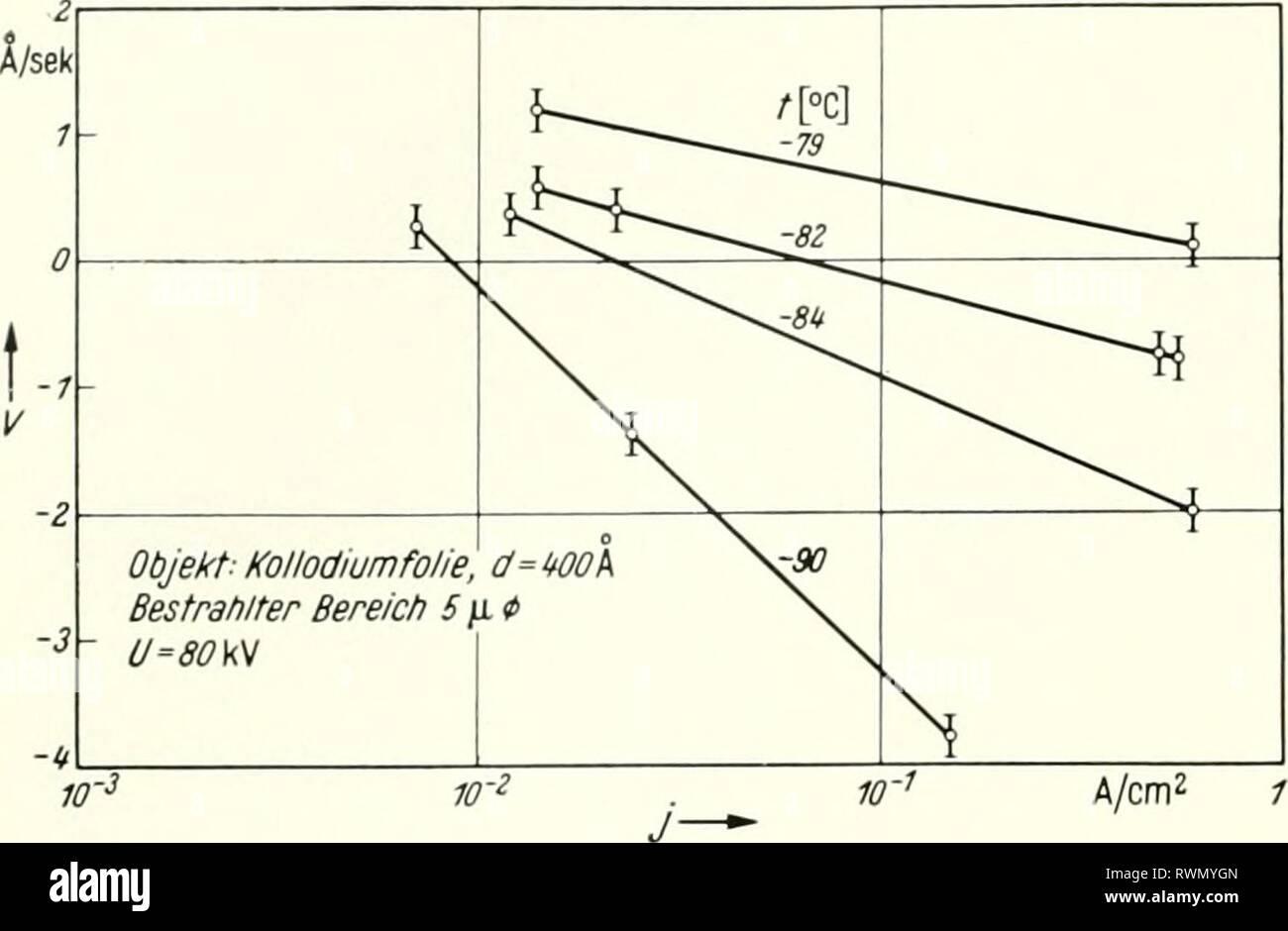 Radiokarbbondatierung ist nur fГјr Objekte genau