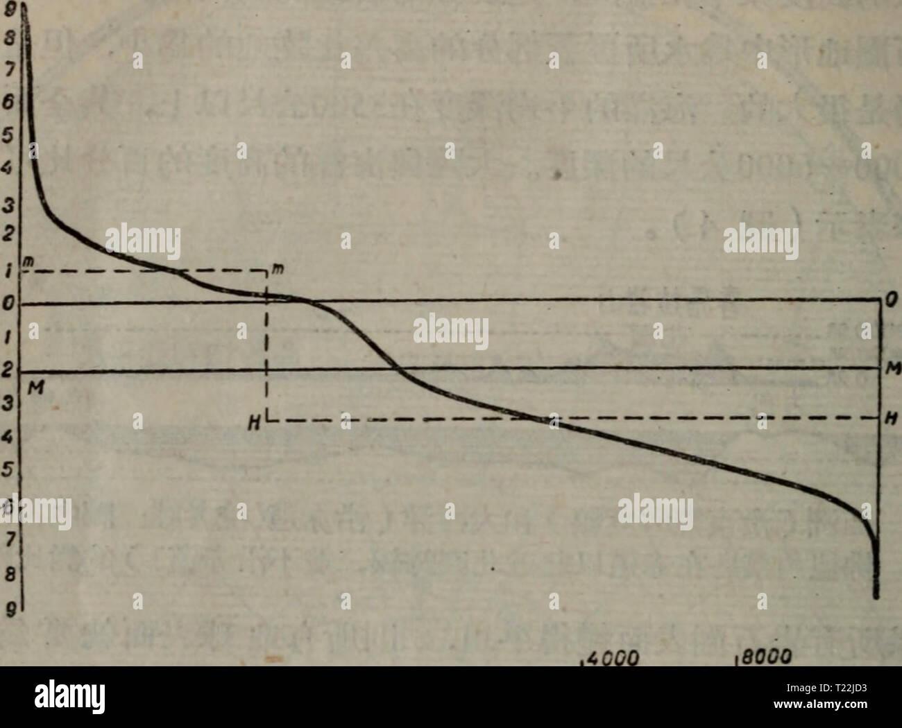 Archiv Bild von Seite 21 der Oeuvres complètes (1991