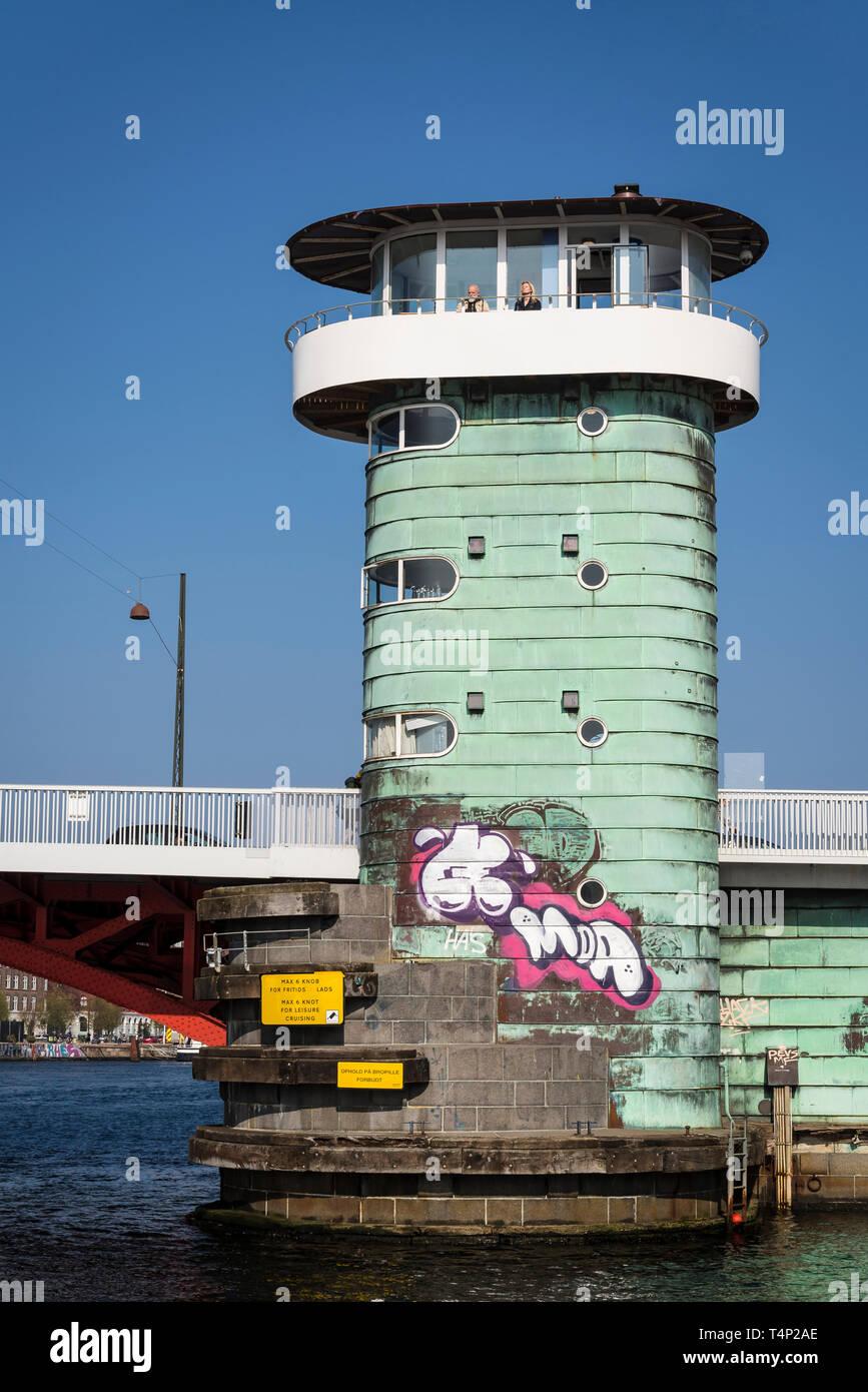 Geschwindigkeit der københavn 2013