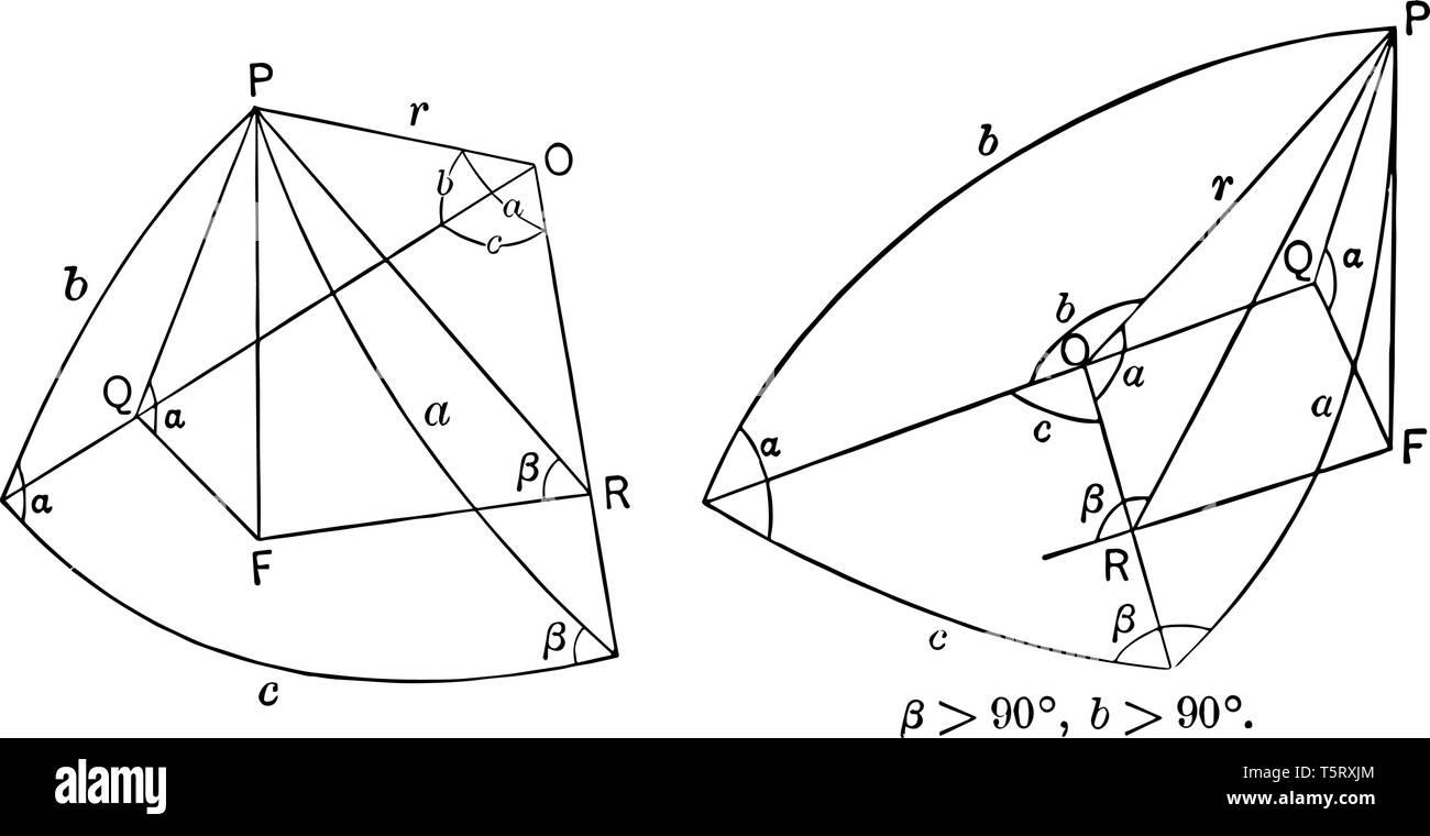 Trigonometrische Funktion Stockfotos & Trigonometrische