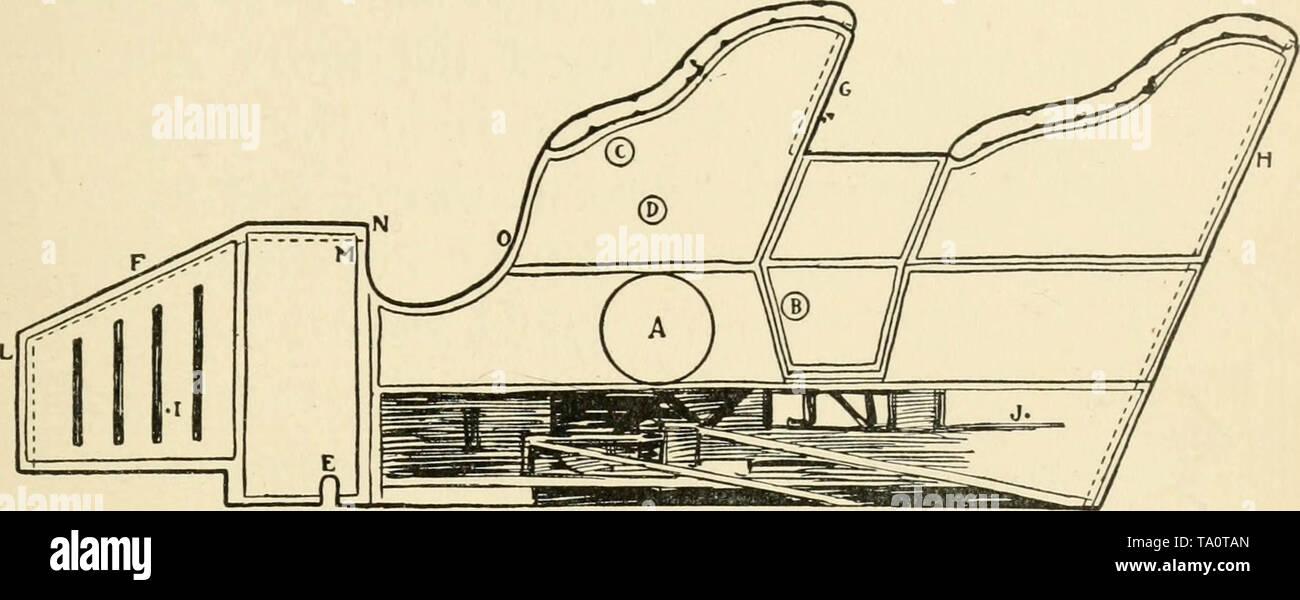 """""""Der junge Handwerker; Praktische ad profitable Ideen für Freizeit ist ein Junge"""" (1905) Stockbild"""