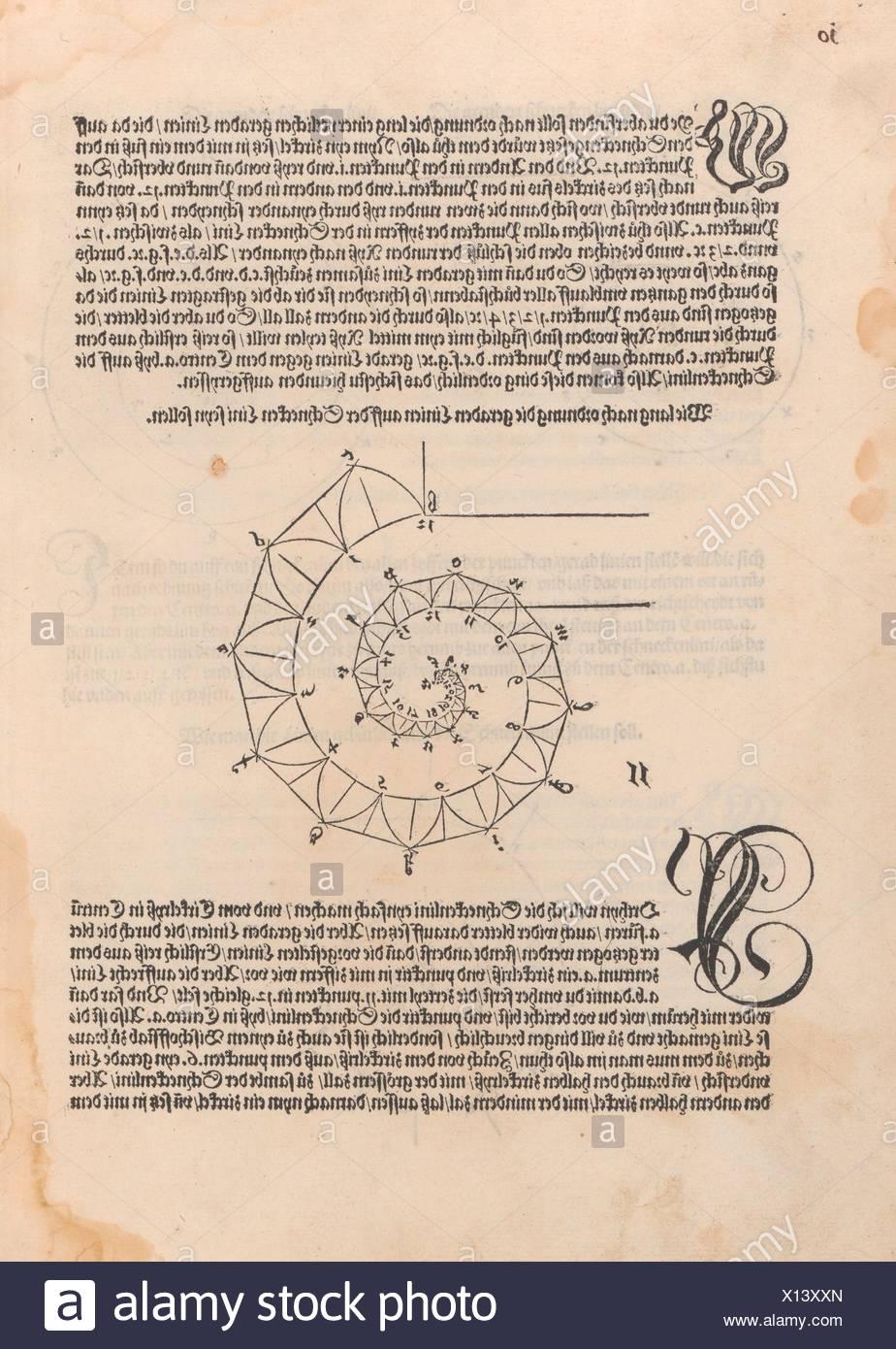 Underweysung der Messung mit dem zirckel un-richt scheyt. Künstler: Albrecht Dürer (Deutsch, Nürnberg 1471-1528 Nürnberg); Drucker: Gedruckt von Stockbild
